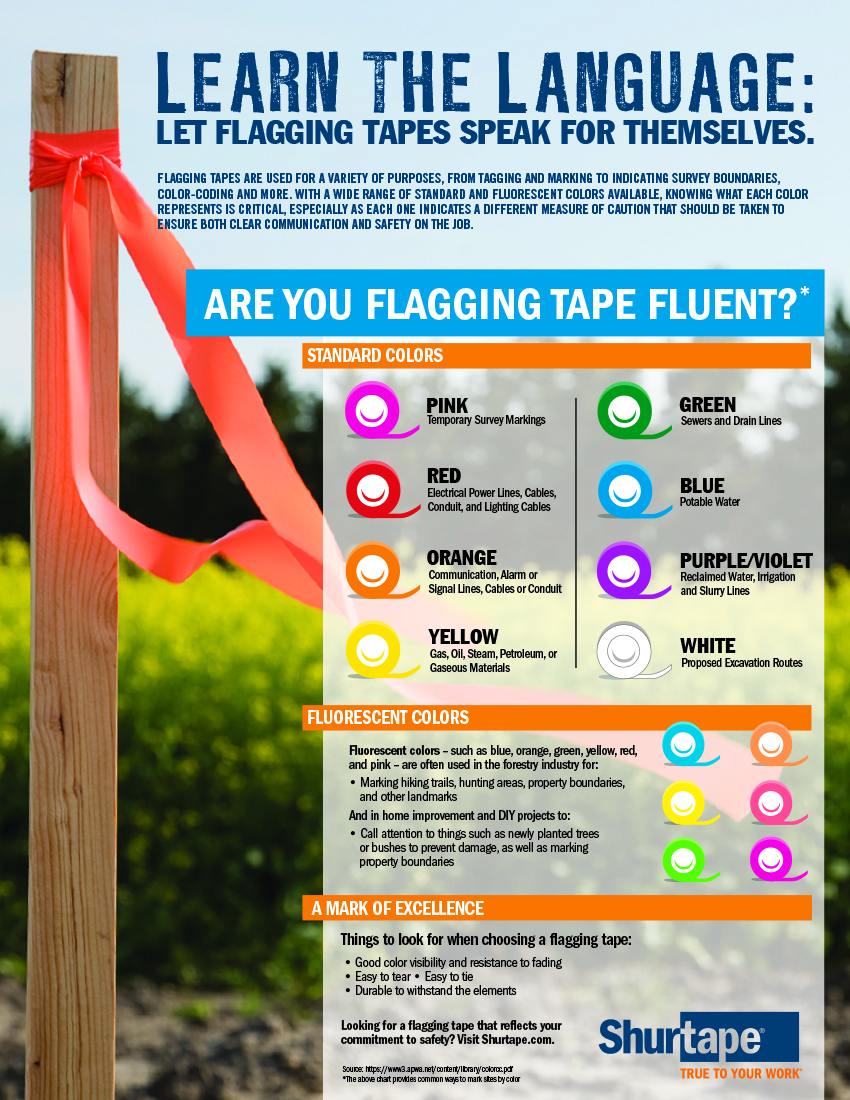 What Do Flagging Tape Colors Represent Tape University